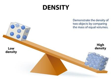 Density Illustration.jpg