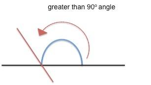hydrophobic_contact_angle-1.jpg